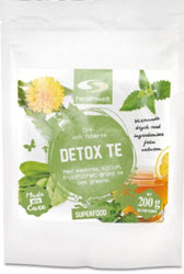 Bäst i test detox te